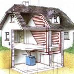 Niederaltteich, Neubau Einfamilienhaus